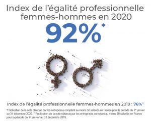Egalité hommes-femmes Sitour